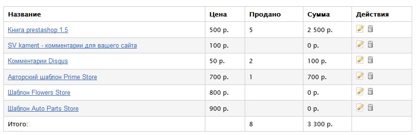 prestalab.ru