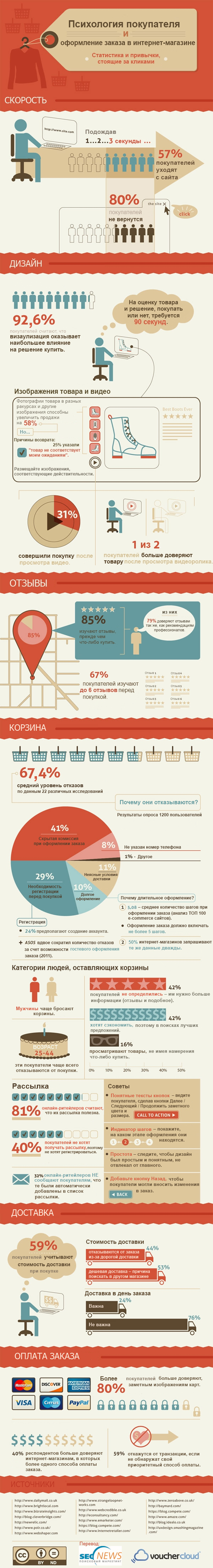 psychology-of-online-checkout-infographic_main